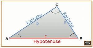 Rechten Winkel Abstecken Schnur : satz des pythagoras formeln und erkl rung ~ Lizthompson.info Haus und Dekorationen