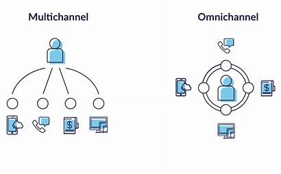 Omnichannel Multichannel Dispatch Customer