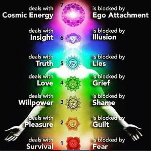 7 Signs Your Chakras May Be Out Of Whack