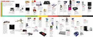 Video Game Timeline Visual ly