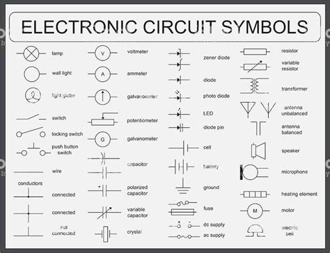 wiring diagram symbols automotive wildness me