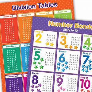 10 Year Bond Chart Daily A3 Division Tables Number Bonds Poster Maths Educational