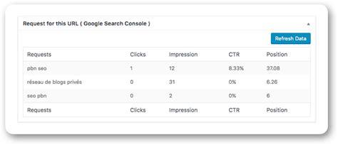 Pourquoi Utiliser Google Search Console?  Wp Search Console