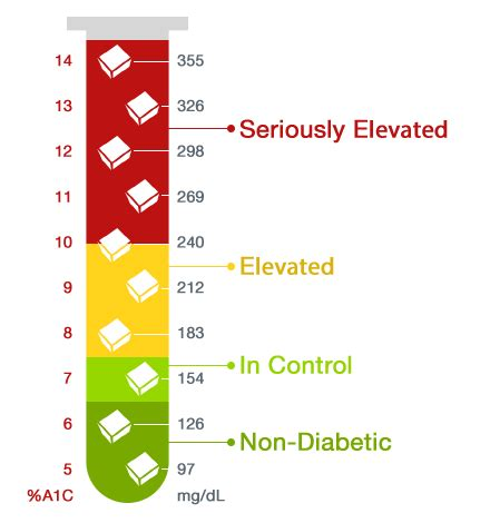 dariohealth hbac  diabetes management