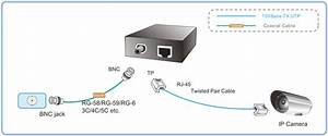 Coaxial Converter For Ip Cameras Converter Bnc To Rj45