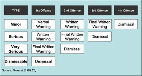 disciplinary codes bookpix