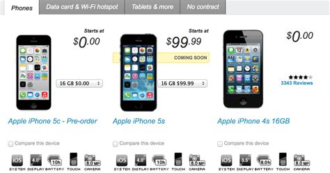 how much does an iphone 5c cost iphone how much price iphone 5s