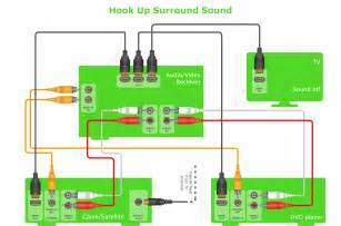 similiar pioneer surround sound wiring keywords surround sound speaker wiring diagram surround engine image for