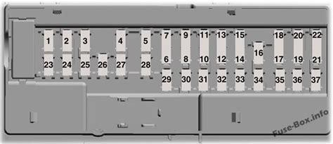 interior fuse box diagram ford mustang
