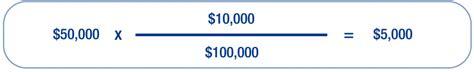 funding  roth ira    tax contributions