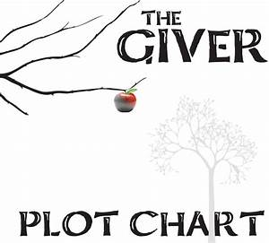 The Giver Plot Chart Analyzer Diagram Arc  Lois Lowry