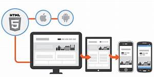 Differences between mobile app and website development