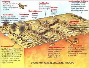 14 September 1914  U2013 Trench Warfare