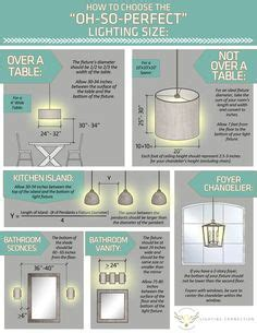how to choose kitchen lighting height of a pendant light kitchen island i ve always 7210