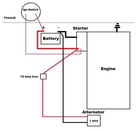 Sbc Starter Wiring Diagram by 1972 Chevy Starter Wiring Diagram Schematics