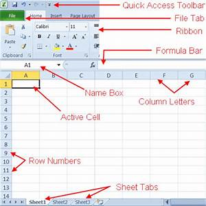 What Are The Different Parts Of The Excel Screen