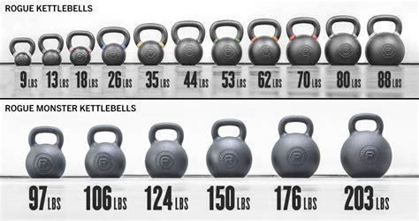 rogue kettlebells monster kettlebell fitness weight kettle standard kb specs gear comparison equipment strength balls training roguefitness brand