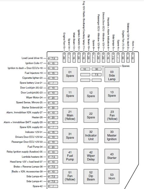 tvr tuscan   fuse box diagram carknowledge