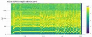 Log Analysis Using Flight Review