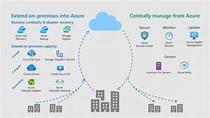 Connecting Windows Server To Azure Hybrid Services