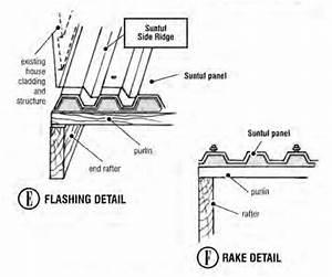 Suntuf Installation Instructions 5 In 2019