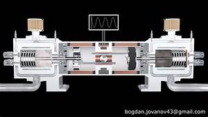Free Piston Four Stroke Linear Engine With Generator