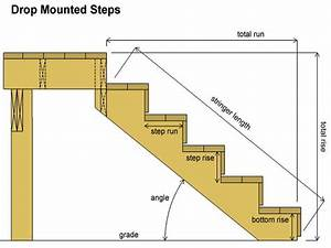 Product Tools : Deck Stair Calculator Deck Stair Railing