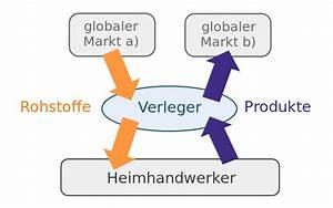 File Diagramm Verlagssystem Svg