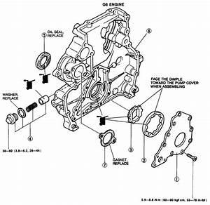 No Oil Pressure Mazda B2600i New Oil Pump  Answer