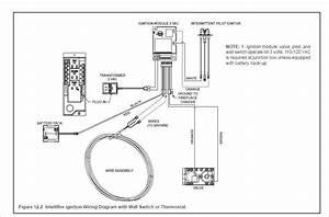 Electric Fireplace Switch  U2013 Marknathan