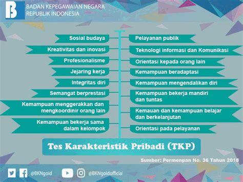 Berikut ini adalah jadwal dan lokasi tes skd cpns 2019 di kementerian agama pada provinsi dki jakarta dan sumatera selatan. Jadwal Dan Lokasi Tes Skd Cpns 2018 Se Indonesia - website ...
