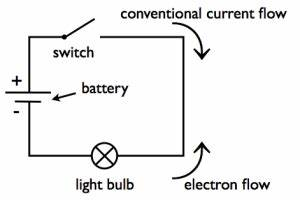 video animation simple electrical circuit showing current With simple ac circuits