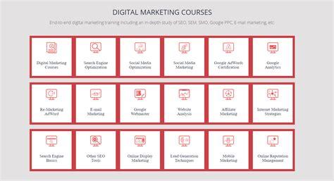 digital marketing masters degree canada digital marketing courses indore institute indore