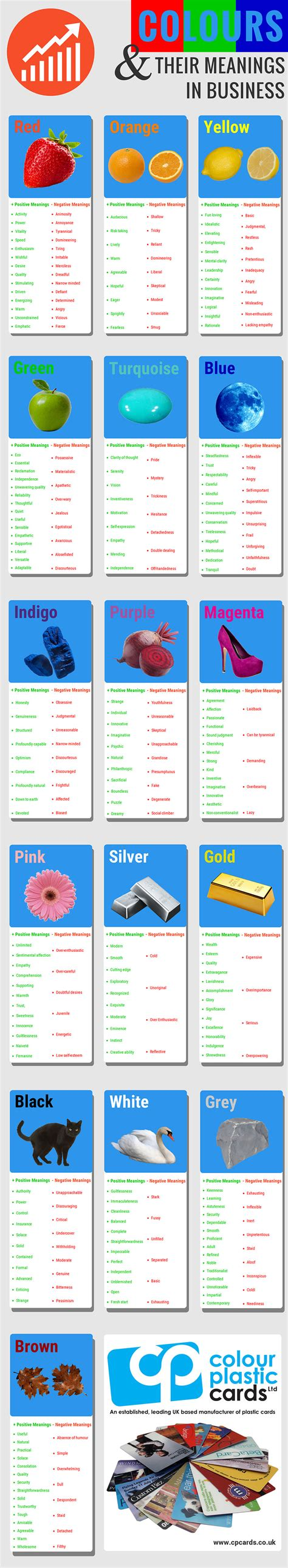 colours and their meanings in business infographic