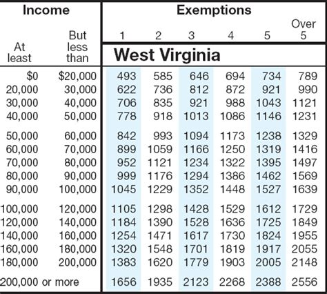 2015 va state tax table personal income tax table 2014 newhairstylesformen2014 com