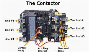 Electrical Page  Contactor Parts