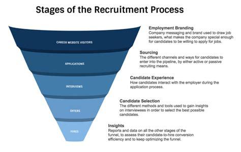 perengo equips recruitment marketers  tools