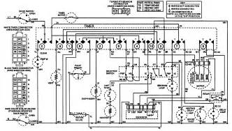 similiar whirlpool dishwasher schematic diagram keywords motor wiring diagram further whirlpool dishwasher wiring diagram