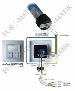 Branchement Volet électrique : programmateur ouverture volet roulant mesdemos ~ Melissatoandfro.com Idées de Décoration