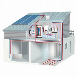 geotermiasolar Energía Solar Térmica