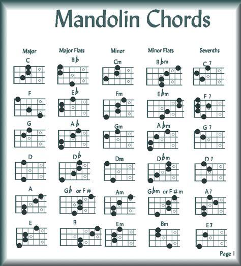 Easy Mandolin Chords For Bluegrass