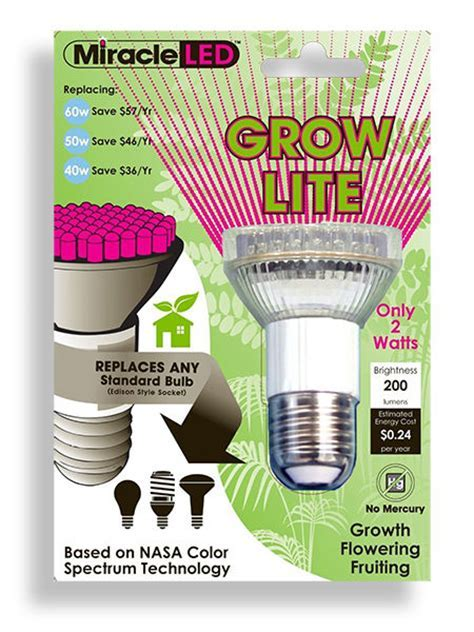 Top 5 LED Grow Lights
