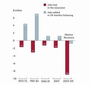 Mitt Romney packs multiple lies into one misleading chart