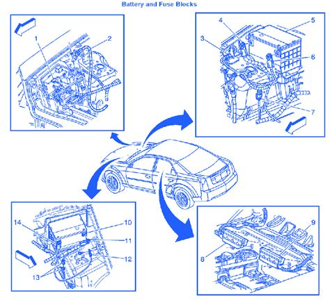 Cadillac Cts Battery Electrical Circuit Wiring