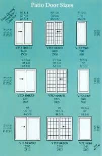 Average Patio Size patio door sizes