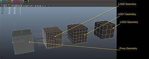 Basic Asset Setup And Export Out Of Maya
