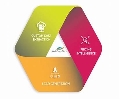 Retail Optimization Factors Consider Key