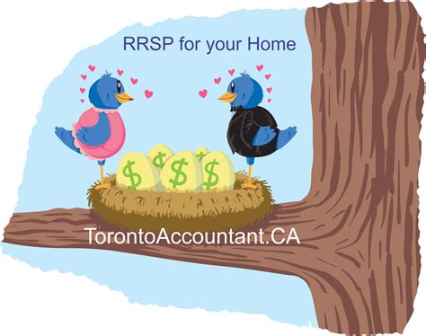 Is Using Your Rrsp A Good Idea To Buy Your Home