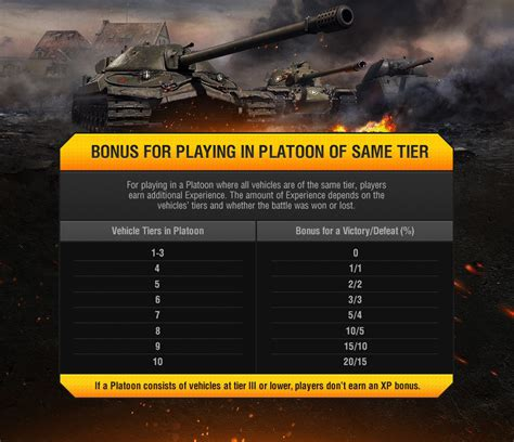 Is there an, xP bonus for playing in a platoon?