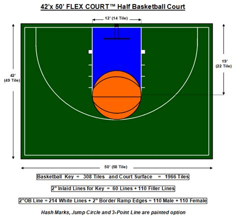 Half Court Basketball Dimensions For A Backyard Outdoor